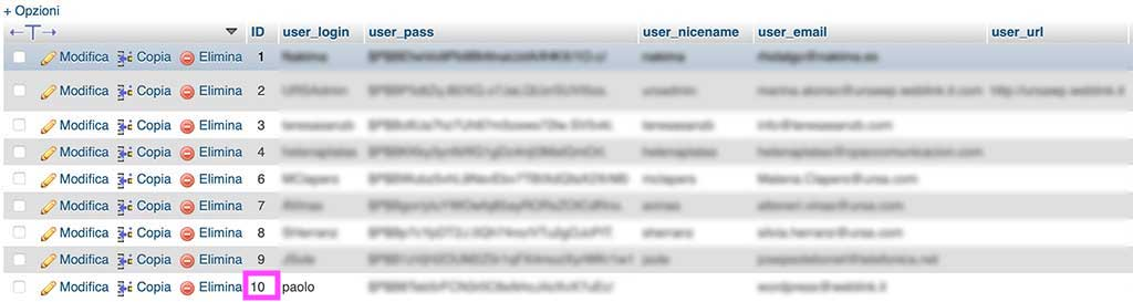 ID utente della tabella WordPress